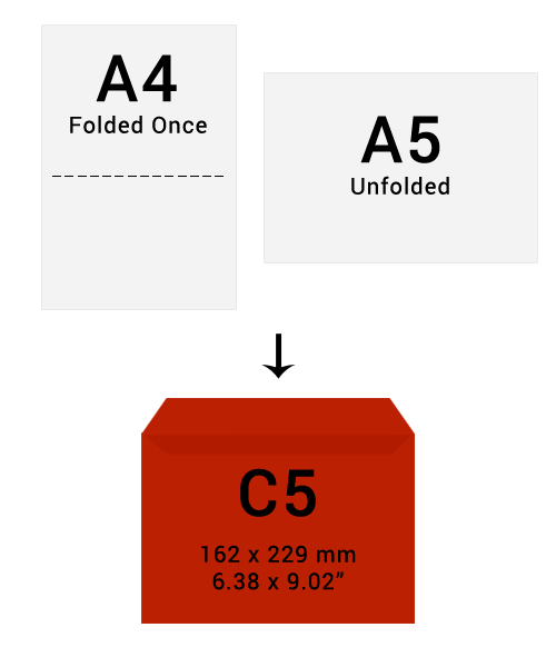 C5 Envelope Size Guide