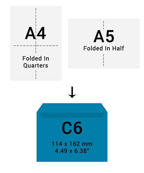 C6 Envelope Size Guide